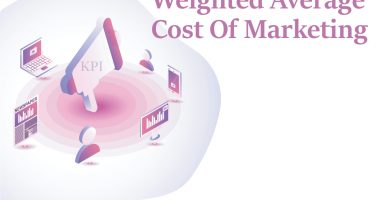 cost of marketing